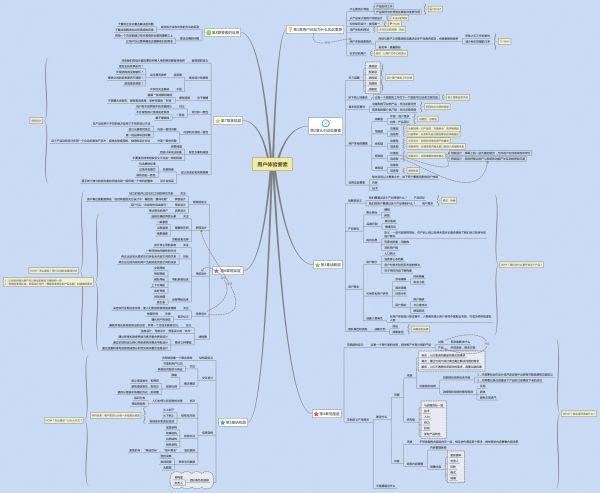 网站建设过程中怎样设计符合用户体验的网站