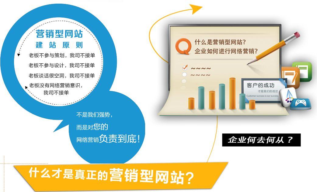 企业为什么要做营销型网站?做营销型网站有什么好处?